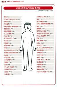 自律神経が関係する病気一覧表